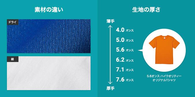 Tシャツの生地による価格の違い