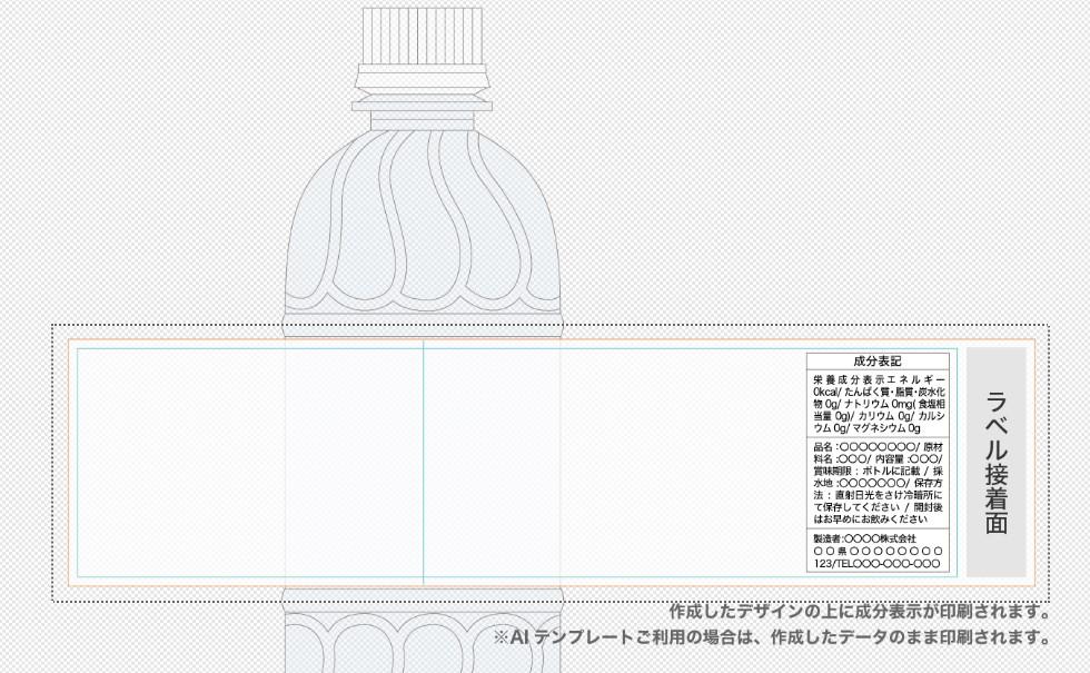 デザインの作り方イメージ